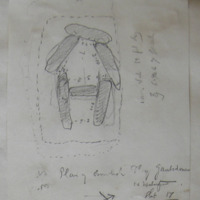 Plan of cromlech Td of Gaulstown Co. Waterford. Sheet 17/3