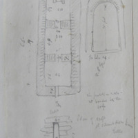 Plan of Croft St. Columba's House Kells. [scaled plan and elevation, window detail]