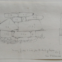 Masonry from the S wall of the old church at Foyran. Near St Aidan's Well. Co. Westmeath sheet 1/4. May 1864 [elevation]