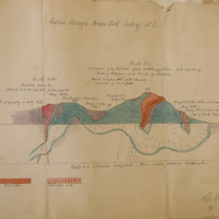 Section through Arklow Rock looking NE. Geo: V Du Noyer. 31 May 1861 NW to SE